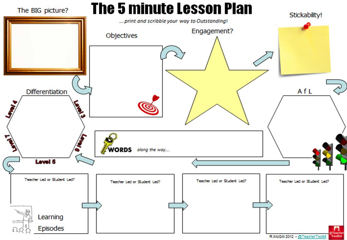 lesson plan template for differentiated instruction - what we re missing when we talk about teaching optimus